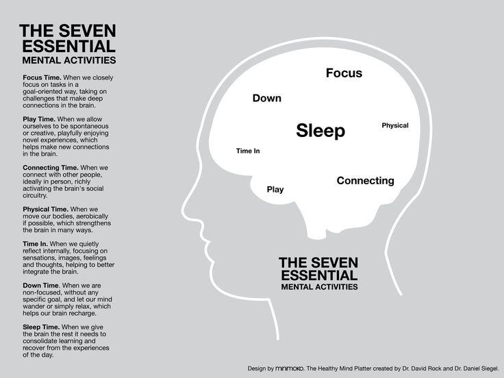 3c745dd17fdc9de643592d12420f144e--mind-platter-mental-health-activities