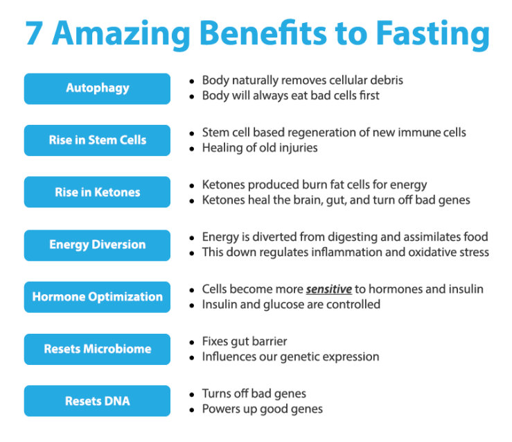 7-Benefits_Article-Graphic-01.png