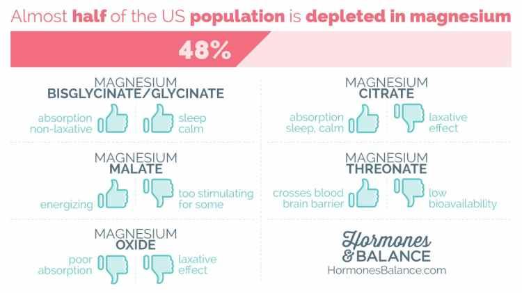 magnesium-infographic-fb.jpg
